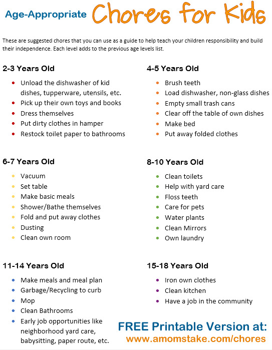 Age-Approriate Chores for Kids Free Printable List
