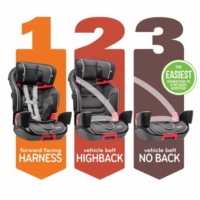 7 Often Overlooked Car Seat Safety Rules - A Mom\'s Take