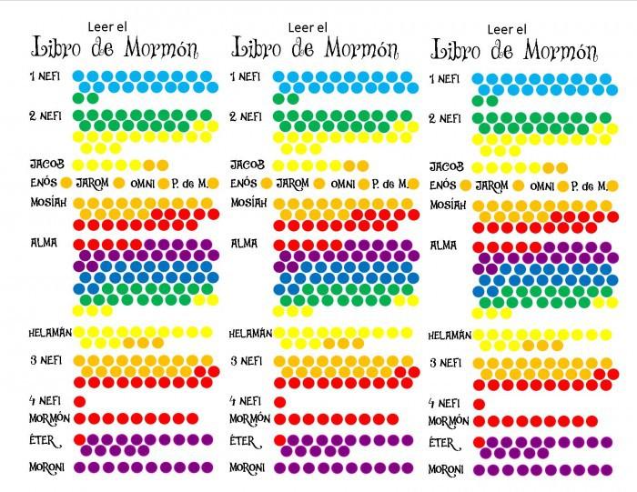 Printable Book of Mormon Reading Chart - A Mom's Take