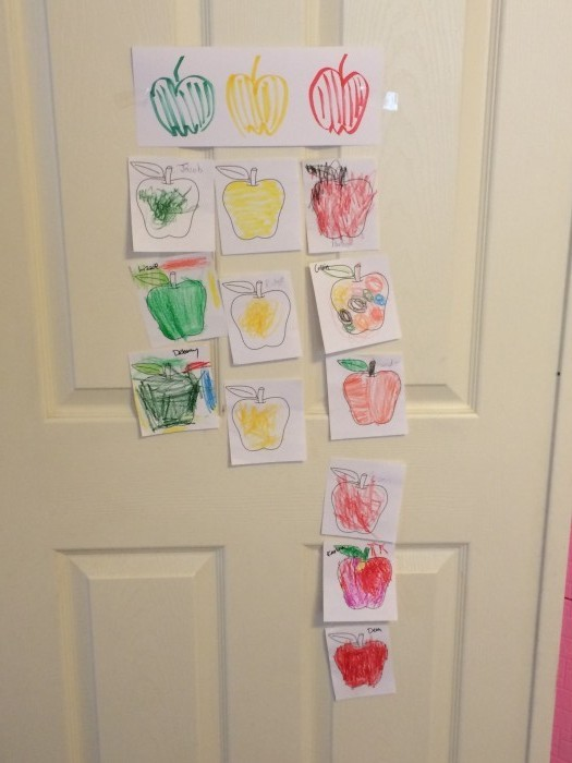 Great Apple Activities for any preschool experience! Painting, taste-testing, graphing, book extensions and more!