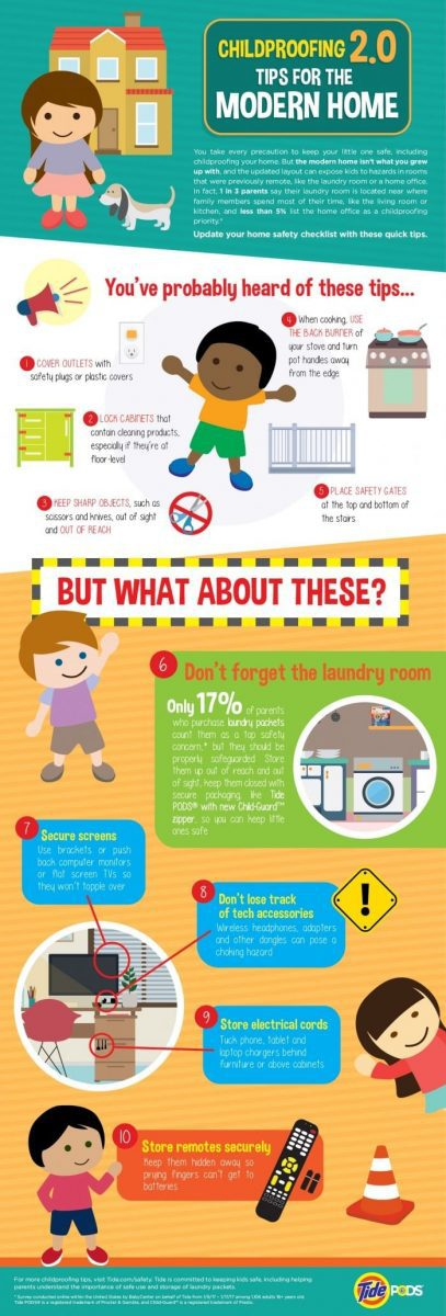 Modern mom 39 s home safety guide a mom 39 s take for Home safety facts
