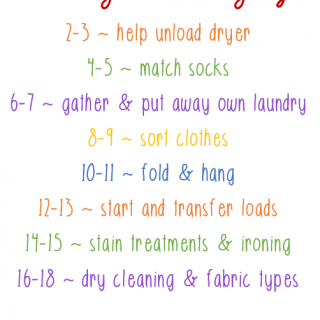 Laundry Chores for Kids by Age